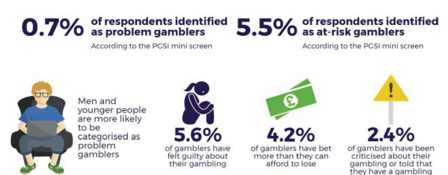 numbers say problem gambling